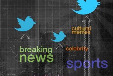 Предсказание того, какие темы будут развиваться в Twitter