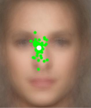 Чтобы получить лучший взгляд на лицо человека, посмотрите прямо под глазами